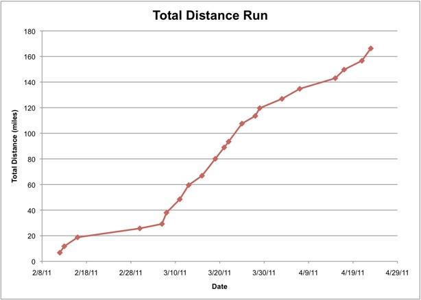 running-2011-04-24-13-03.jpg